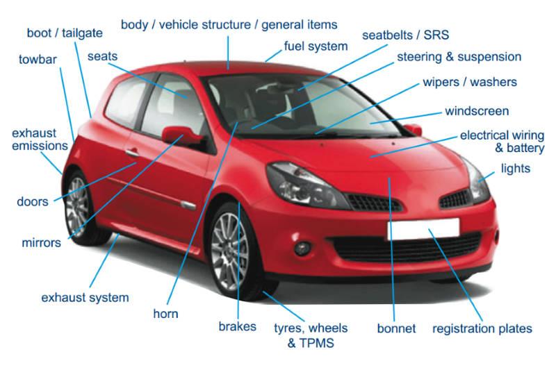 car mot items tested
